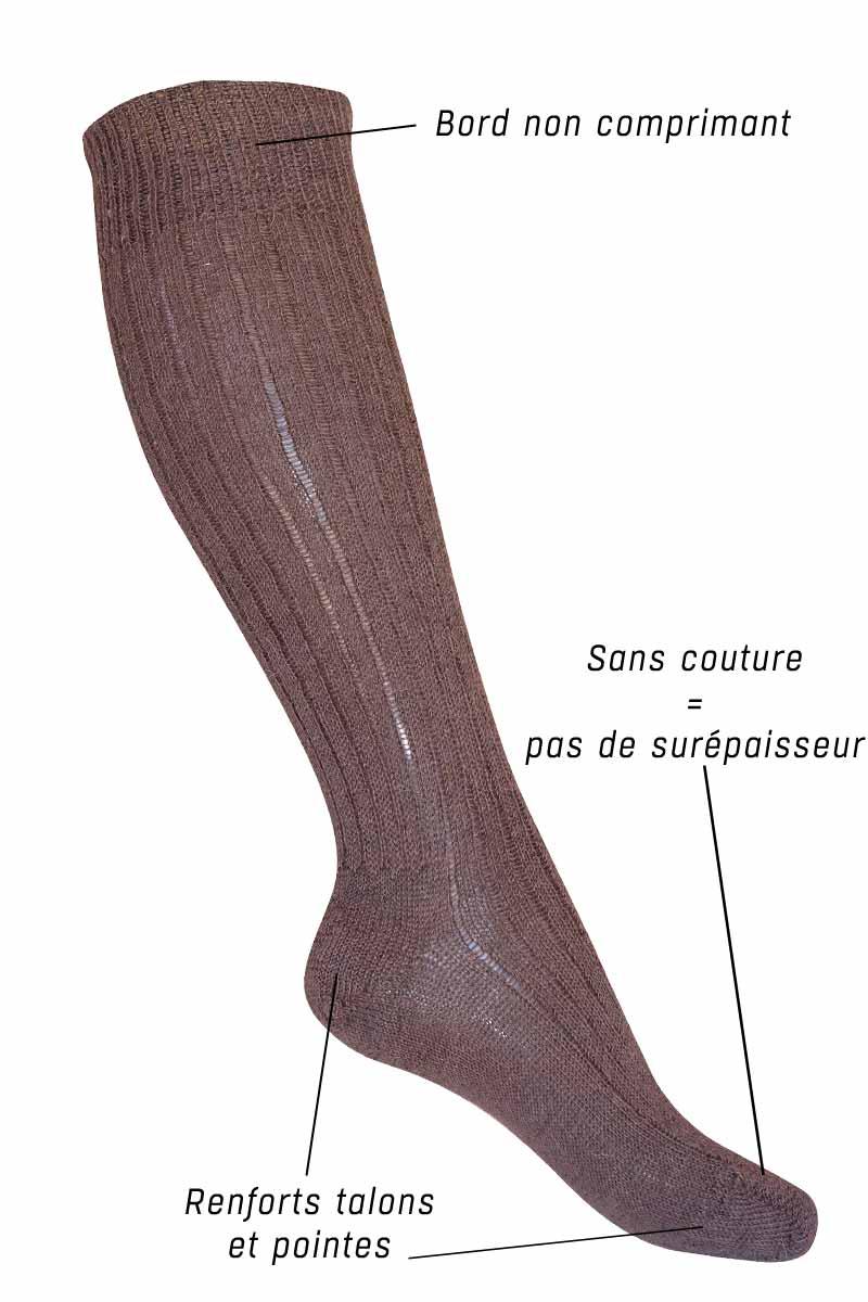 chaussettes chaudes hautes mohair miss gle fabricant fran ais de chaussette chaude. Black Bedroom Furniture Sets. Home Design Ideas